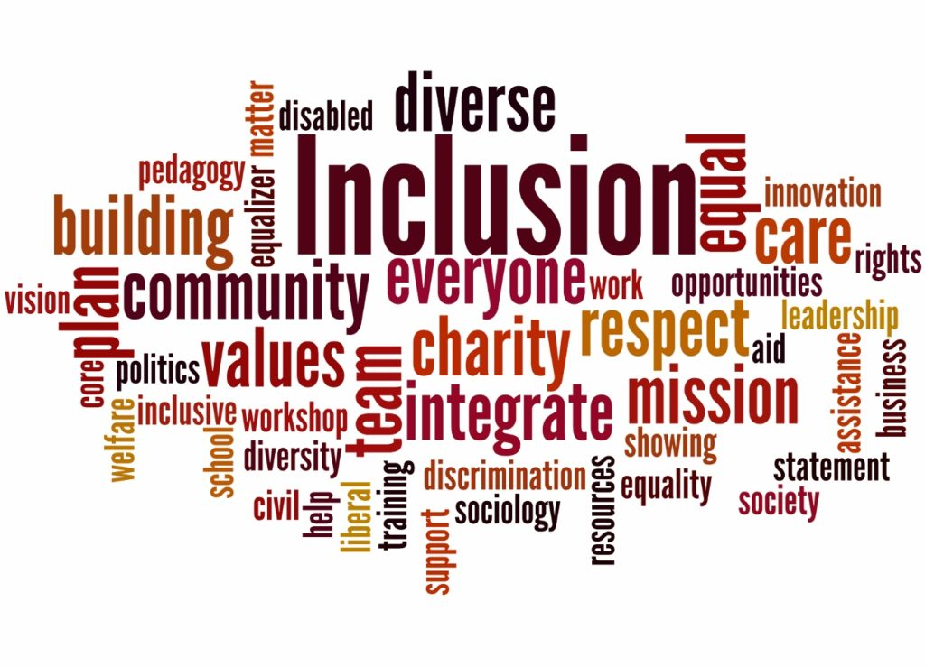 Inclusion word cloud